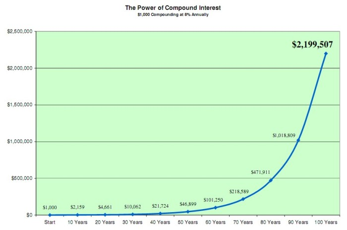 power-of-compound-interest-lg